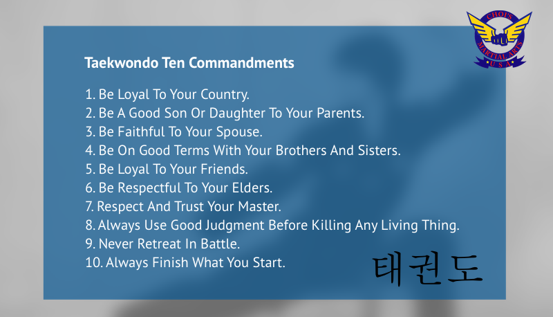 Taekwondo Ten Commandments - 1. Be Loyal To Your Country. 2. Be A Good Son Or Daughter To Your Parents. 3. Be Faithful To Your Spouse. 4. Be On Good Terms With Your Brothers And Sisters. 5. Be Loyal To Your Friends. 6. Be Respectful To Your Elders. 7. Respect And Trust Your Master. 8. Always Use Good Judgment Before Killing Any Living Thing. 9. Never Retreat In Battle. 10. Always Finish What You Start.